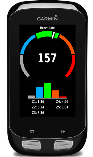 garmin download heart rate data