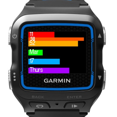 how to connect to sattelite garmin watch
