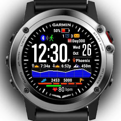 GearMin | Garmin Connect IQ